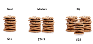 manipulation%20-%20cookies1